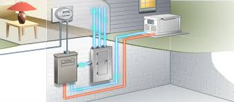 Image Diesel Best Home Backup Generator Portable Generator Best Whole House Generator Reviews 2018 Guide Comparison