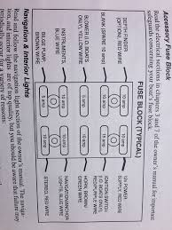 1997 2300sc fuse box diagram? maxum boat owners club forum fuse box for small boat at Boat Wiring Fuse Box