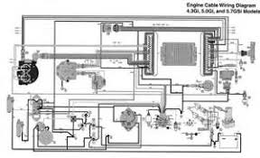 similiar chevy 350 ignition wiring diagram keywords chevy 350 ignition wiring diagram car tuning