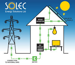solar pv wiring diagram uk solar image wiring diagram solar pv wiring diagram uk wiring diagram on solar pv wiring diagram uk