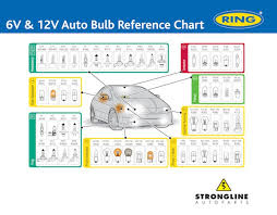 12v Automotive Bulb Chart Essential Ring Reference To Boost Bulb Business