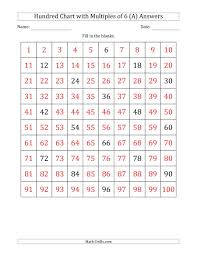 Multiples Of Numbers Chart Hundred Chart With Multiples Of 6