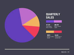 Pie Chart Maker Free Pie Chart Maker Create Online Pie Charts In Canva