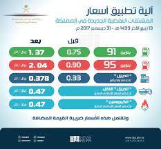 """تفاصيل"""" رفع أسعار البنزين الجديدة في السعودية بداية من 1 يناير 2018"""