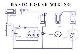 basic house wiring project house wiring basics at Basic House Wiring Diagrams