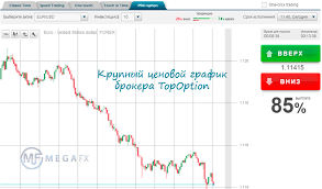 Опционы: обсуждение стратегий - russian trader