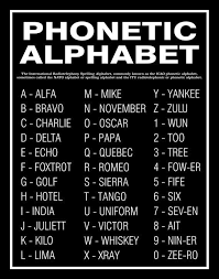 The international phonetic alphabet (ipa) is a the international phonetic alphabet (ipa) is a system where each symbol is associated with a particular english sound. Phonetic Alphabet Poster Or Print Home Decor Wall Art Etsy In 2021 Phonetic Alphabet Alphabet Poster How To Age Paper