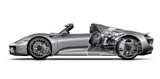 2015 porsche 918 spyder wallpaper. porsche 918 spyder 2015 wallpaper