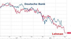 Lehman Brothers Stock Chart Vix Sp500 Comparison Of 2008 Market Top Etf Forecasts