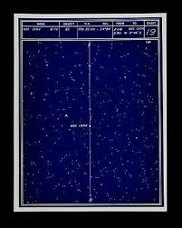 1875 Meyer Map Astronomy Star Chart Northern Sky