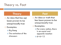 climate facts versus climate theories watts up that  theory vs fact