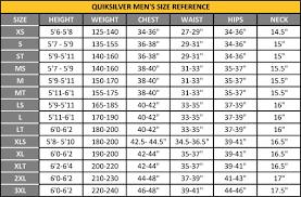 Quiksilver Wetsuit Size Chart