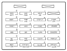 1997 sonoma fuse box data wiring diagrams \u2022 99 blazer fuse box at 99 Blazer Fuse Box