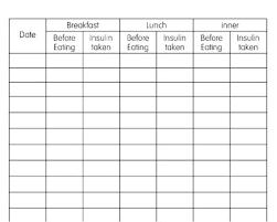 Diabetic Logs Printable Resume Diabetes Weekly Log A Blood Sugar
