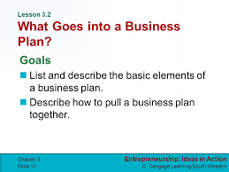 Most important elements of a business plan