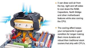 Image result for cpu fan direction of airflow