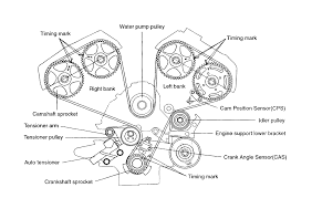 hyundai engine timing diagram wiring diagram for you • 2004 hyundai santa fe timing marks imageresizertool com hyundai j2 engine timing marks hyundai variable valve