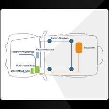 jeep wrangler rear subwoofer wiring wiring diagram basic jeep wrangler rear subwoofer wiring wiring diagram expert
