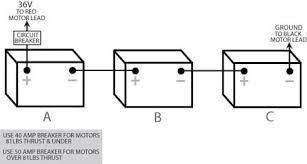 2015 tao tao 50cc engine diagram auto electrical wiring diagram 110cc motor wiring 60cc motor wiring diagram odicis