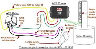 rv fridge wiring norcold wiring dometic wiring arp wiring wire dometic or norcold manual fridge