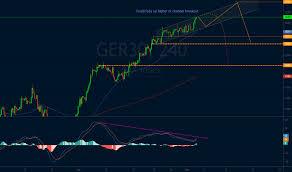 Dj30 Live Chart 67 Studious European Stock Markets Live Chart