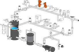 plast o matic valves inc valves pressure flow controls in pvc solenoid valves diagram