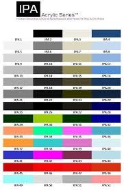 acrylic sheet thickness chart ipa acrylic splashbacks isps innovations