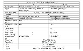 2018 lexus is250 f sport.  2018 ls f sport specifications in 2018 lexus is250 f sport