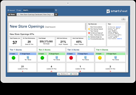 Intro Guide To Retail Store Operations Smartsheet