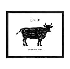 Cow Butcher Chart Traditional Butcher Print Butcher Poster Beef Diagram Butcher Diagram Meat Cuts Kitchen Art Kitchen Print Beef Print Butcher Cuts Chart