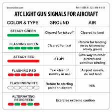 Atc Light Placard Atc Light Gun Signals For Aircraft