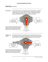 olympic swimming pool diagram. Plumbing Rhpinterestcom Setup Above Ground Pool Pump And Filter Rh  Athletesedgetraining Com Equipment Diagram Map Of A Swimming Pool Olympic Swimming