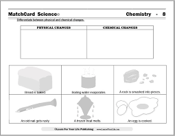 Physical and Chemical Changes Worksheet | Science H | Pinterest ...