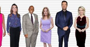 Megyn Kellys Height See How She Measures Up To Her Today Team