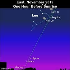 Moon Leo From Midnight Till Dawn Tonight Earthsky