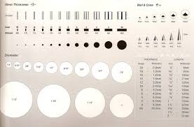 Body Jewelry Measurement Chart Comprehensive Jewelry Sizing Chart Body Jewelry Plugs Size