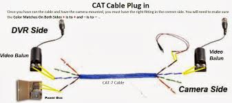 arindam bhadra cat 7 there are a few possibilities for you for wiring you home entertainment system because we re concerned cat 5 and cat 7 here we ll only discuss those
