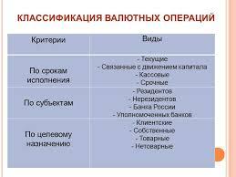 Презентация ВАЛЮТНЫЕ ОПЕРАЦИИ КОММЕРЧЕСКИХ БАНКОВ В РФ Привет  Презентация ВАЛЮТНЫЕ ОПЕРАЦИИ КОММЕРЧЕСКИХ БАНКОВ В РФ