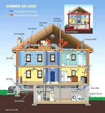 energy efficient home plans best efficiency images on energy efficient home plans best efficiency images on