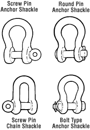 Shackle Weight Chart Materials Handling Use Of Shackles Osh Answers
