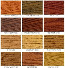 Minwax Oil Based Stain Color Chart Minwax Stain Color Samples Escueladegerentes Co