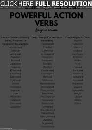 List Of Power Words For Resume Resume Work Template