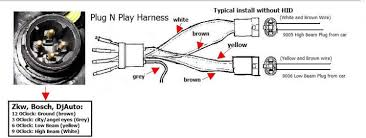 bmw lights wiring diagram online schematic diagram \u2022 bmw e36 rear light wiring diagram bmw wiring harness beautiful 3 series diagram inside facybulka me rh facybulka me bmw radio wiring diagram bmw e39 rear lights wiring diagram