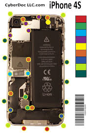 Amazon Com Cyberdoc M Magnetic Screw Chart Mat For Iphone