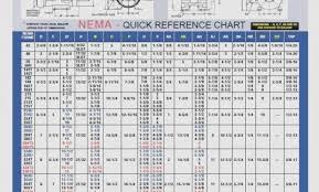 Motor Frame Size Chart Nema Motor Horsepower Frame Size Chart Lajulak Org