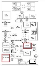 2006 chevy cobalt engine fuse box data wiring diagrams \u2022 2005 cobalt fuse box diagram at 2005 Cobalt Fuse Box Diagram