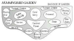 Small Picture Landowners Guide Special Feature Gardens