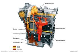 audi 2 0 fsi engine diagram audi wiring diagrams