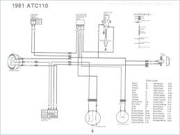 honda 350x wiring diagram wiring diagram library wiring diagram for honda 350x wiring diagram third levelatc 125m wiring diagram auto electrical wiring diagram