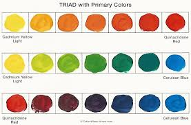 paint mixture samples of primary triad color scheme